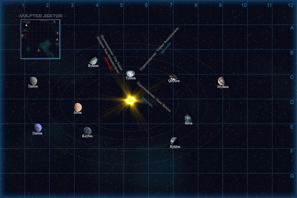 Tython System – Holopedia